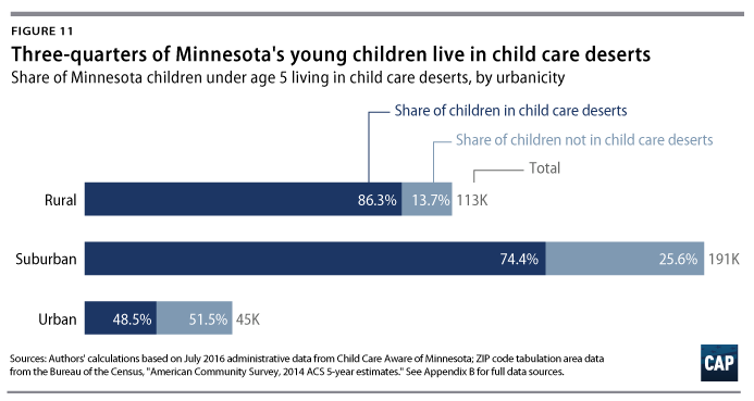 Child Care Deserts - Center for American Progress