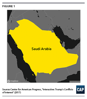 Trump's Conflicts of Interest in Saudi Arabia - Center for