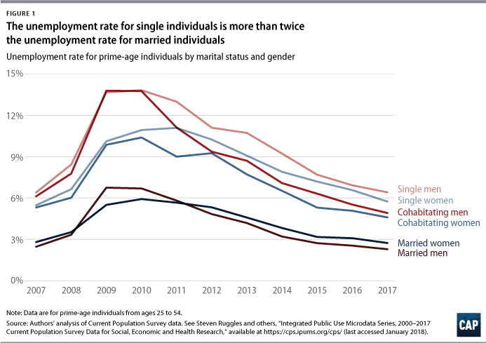 asian single women in levels 09072018 how to cope as a single woman in asia  western men are seen as good catches by many asian women,  apparently single women.