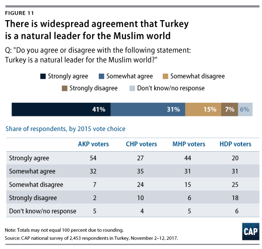 Turkey's 'New Nationalism' Amid Shifting Politics - Center for ...