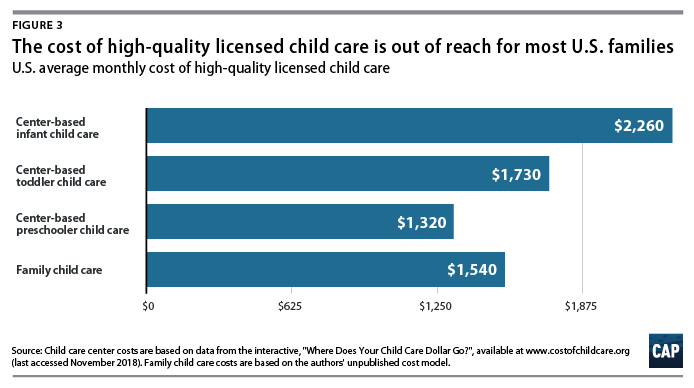 Understanding the True Cost of Child Care for Infants and