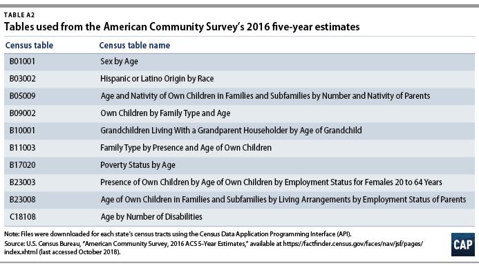 America's Child Care Deserts in 2018 - Center for American Progress