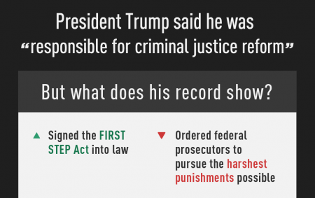 Infographic: President Trump Falsely Claims to Be Criminal Justice Reformer