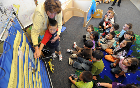 Building Momentum: State Progress on Early Learning in 2019