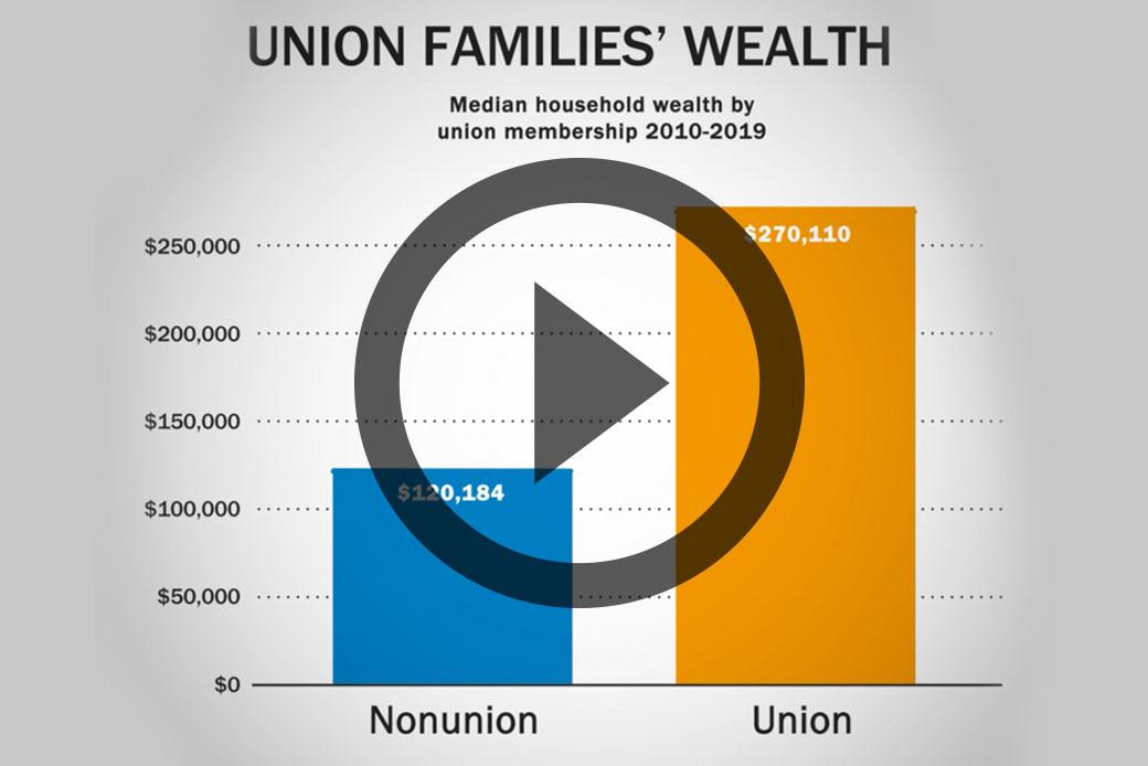 UnionsWealthVideo