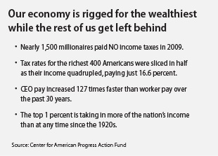 Our economy is rigged for the wealthiest while the rest of us get left behind