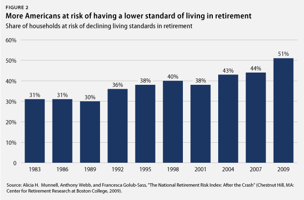 """savings incentives for low and middle income This paper uses the saver's credit to analyze taxpayers' understanding of, and responses to, tax incentives the saver's credit is a tax credit designed to encourage retirement savings among low and middle income households however, the credit's structure creates """"notches"""", or discontinuous jumps, within a household's budget constraint."""