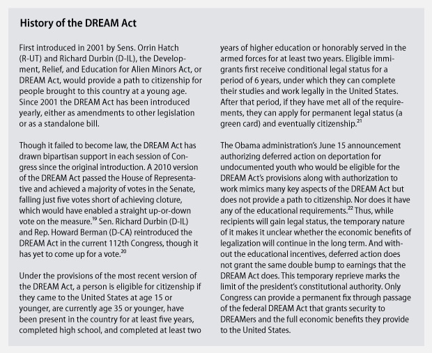 the economic benefits of passing the dream act center for  history of the dream act
