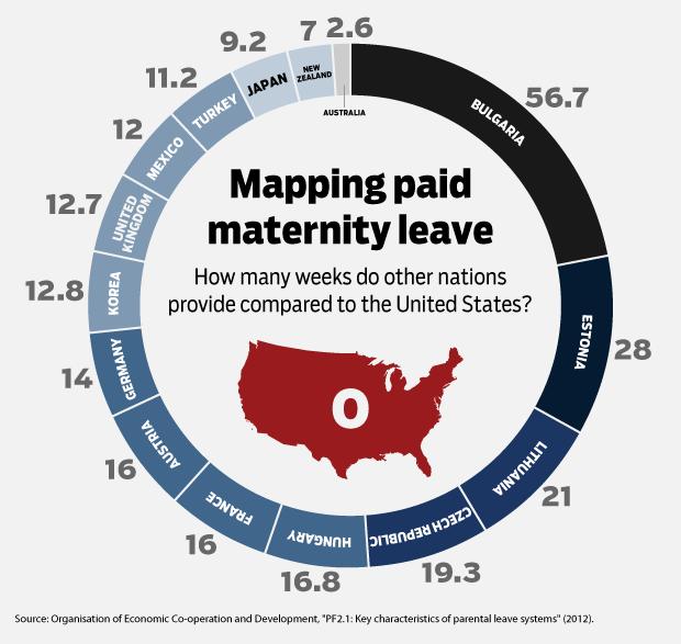paid maternity