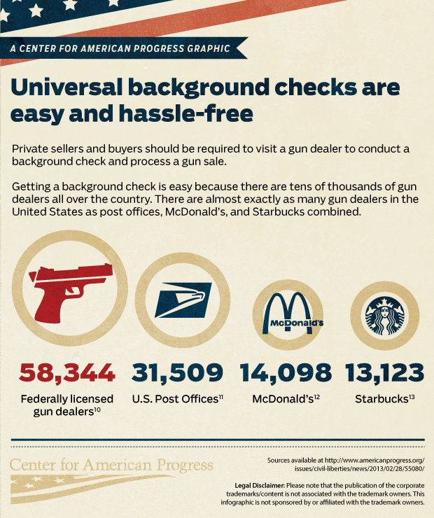universal background checks required for all Background checks for gun purchases work a background check for after the state adopted a 1995 law that required anyone seeking to buy a.