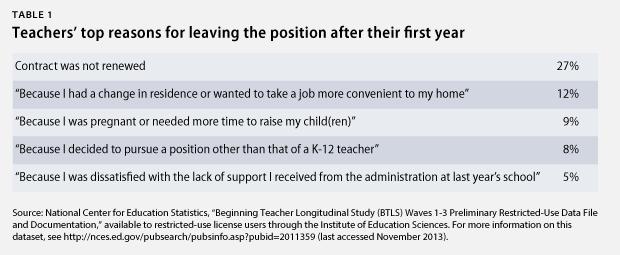 teacher_experience2