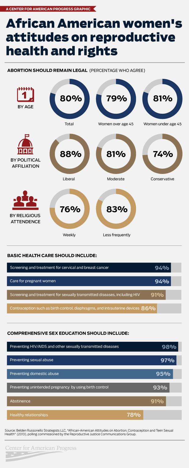 AfAmWomen-infographicFINAL