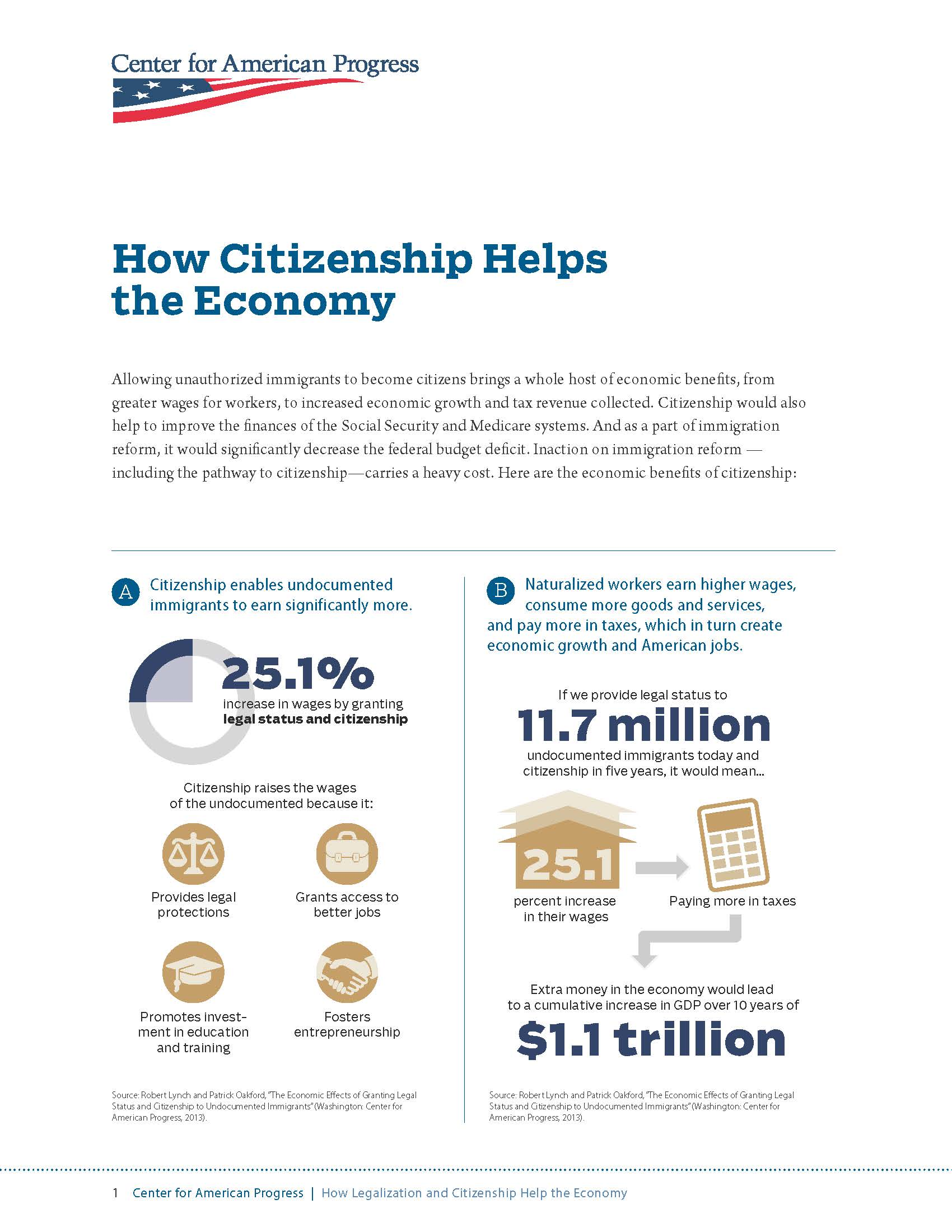 How Citizenship Helps the Economy
