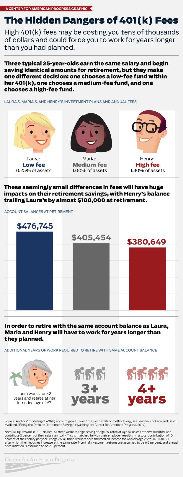 401k-infographic