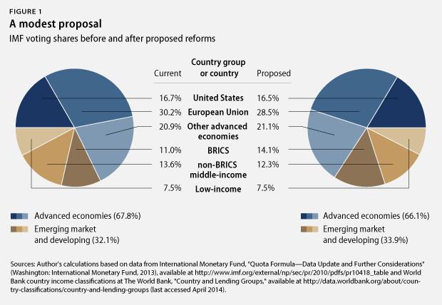 IMFreform-fig