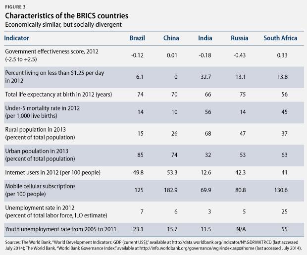 BICS-fig3