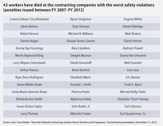 GovContractors-names