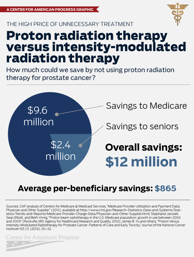 ProtonTherapy-fig