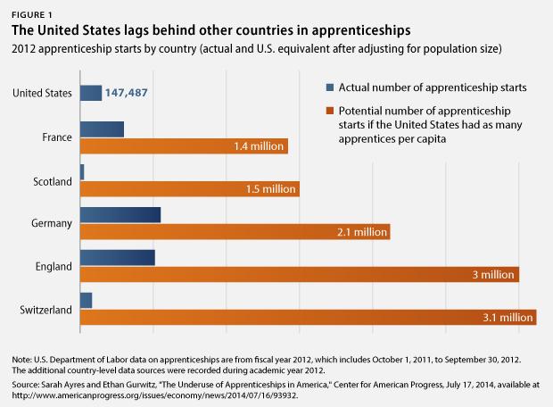 apprenticeships[2]