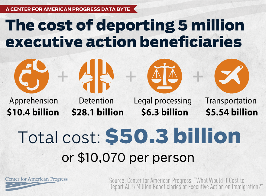 deportation_sharable