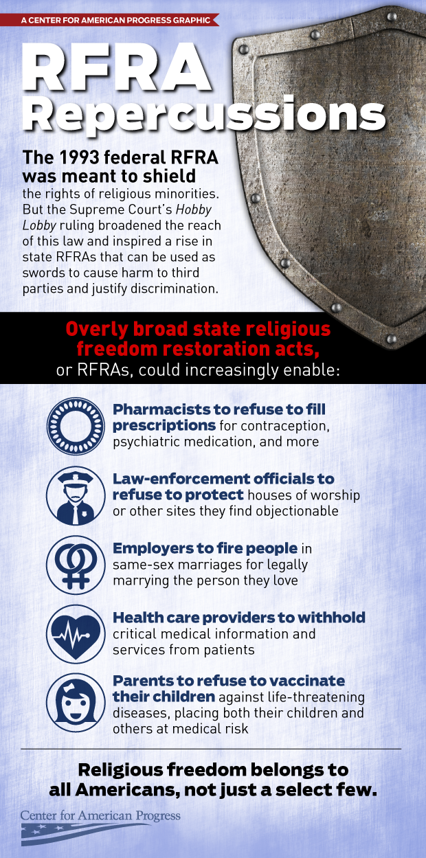 RFRA-3rdPartyHarm-infographic