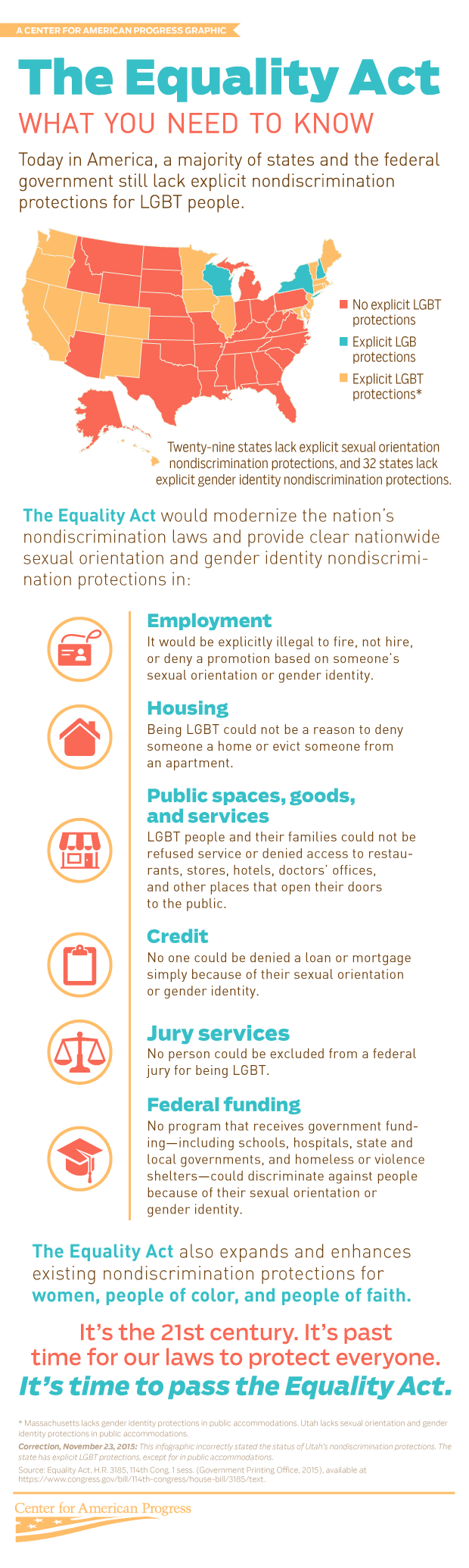 112315_EqualityActExplained-infographic