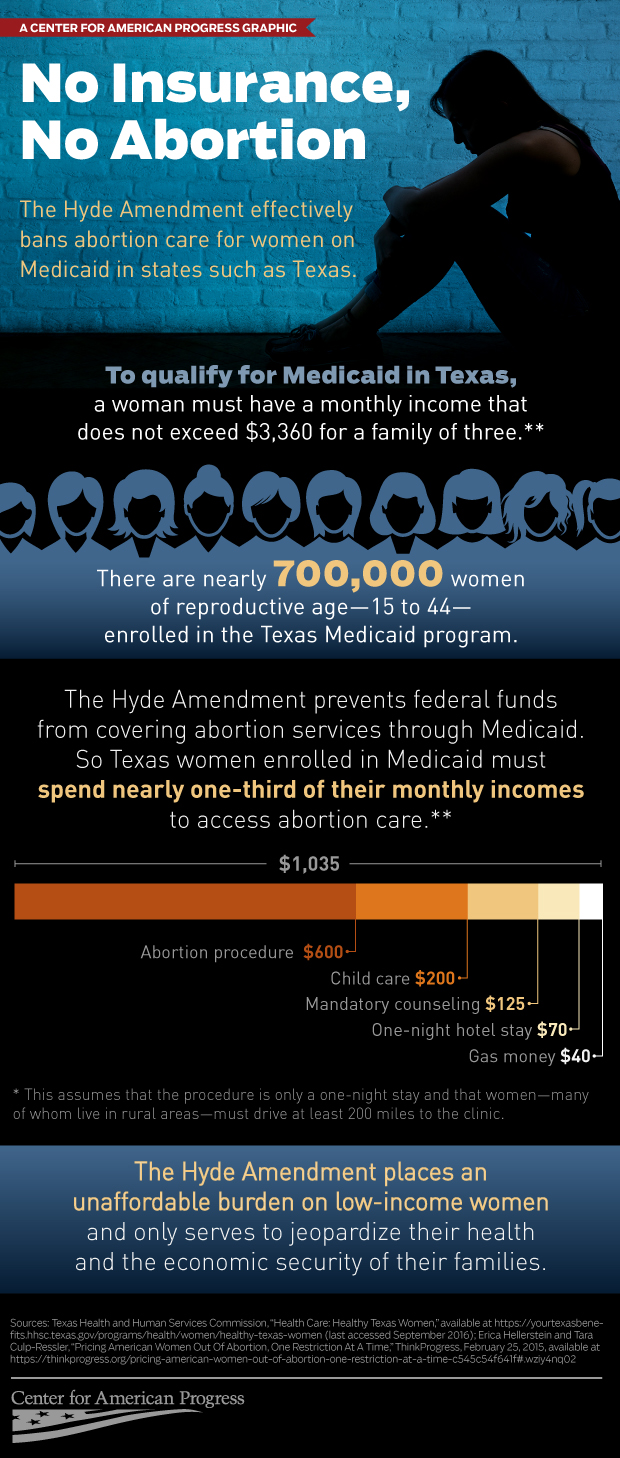 8_6_15_wu_letter_dshs_commissioner_cole_page_2 · « How To Apply For Medicaid  Pregnancy Hydeinfographic1