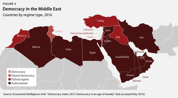Leveraging US Power in the Middle East Center for American Progress