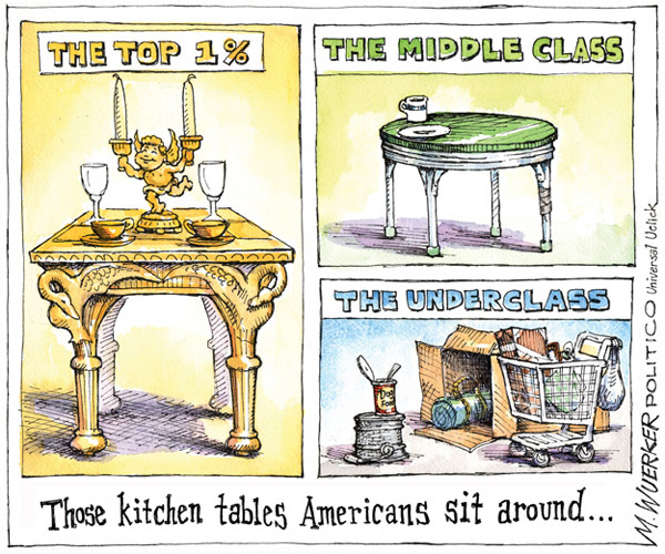 Kitchen Table Democracy: Center For American Progress