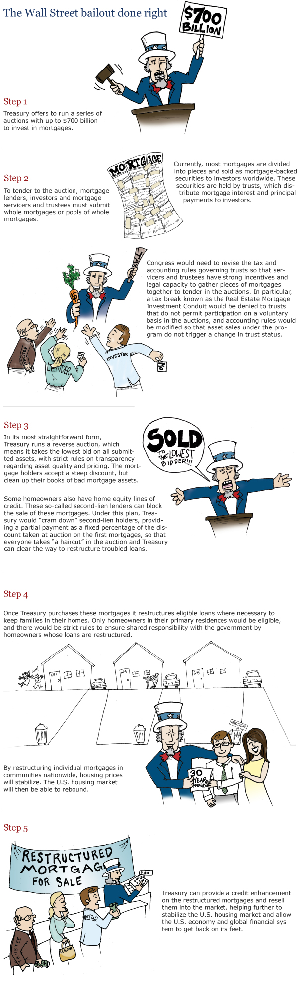 bailout how-to