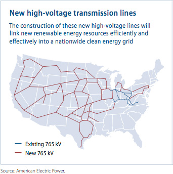 New high-voltage transmission lines
