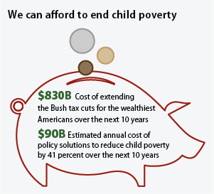 infographic showing how we can afford poverty solutions