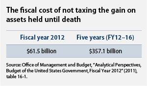 The fiscal cost of not taxing the gain on assets held until death