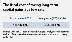 The fiscal cost of taxing long-term capital gains at a low rate
