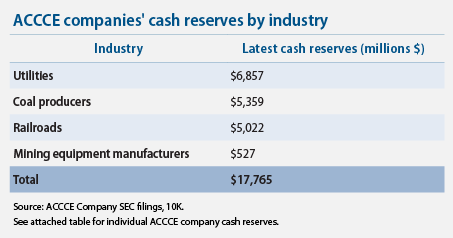accce companies' cash reserves by industry