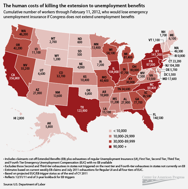 The human costs of killing the extension to unemployment benefits