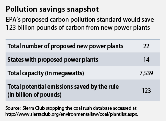 pollution savings snapshot