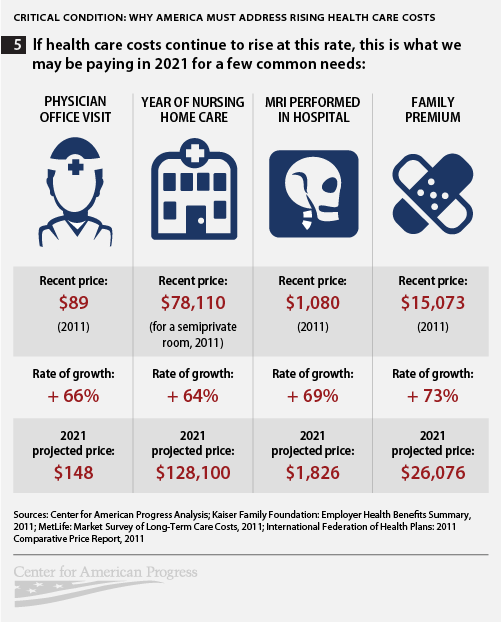 Health care in the United States