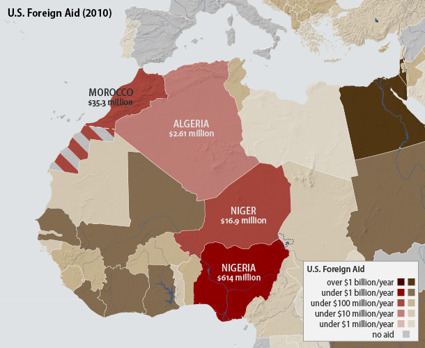 The Arc Of Tension Center For American Progress - Us foreign aid map
